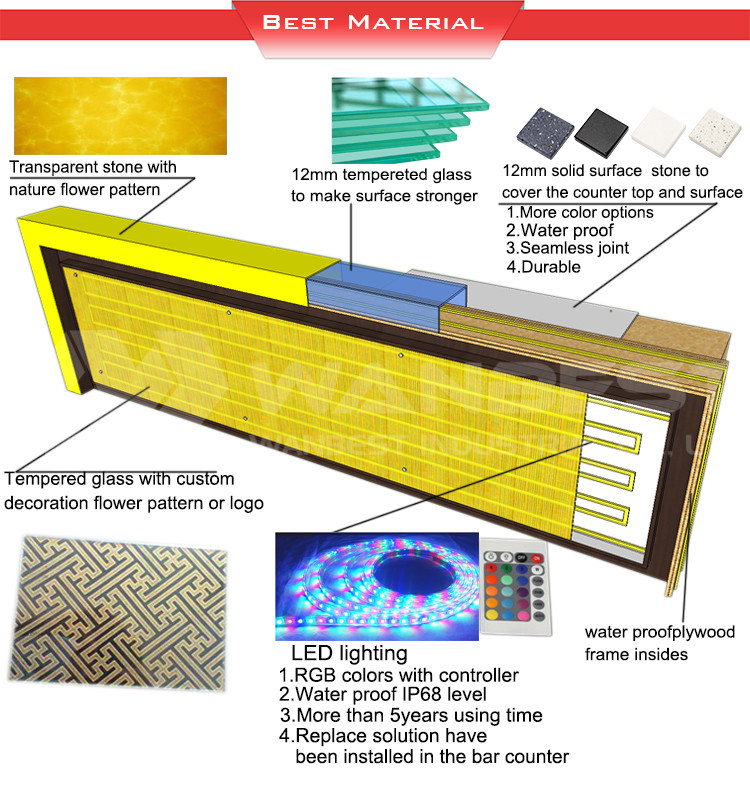 large bar counter material